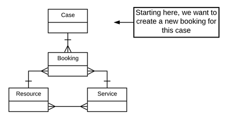 Booking_from_a_Case